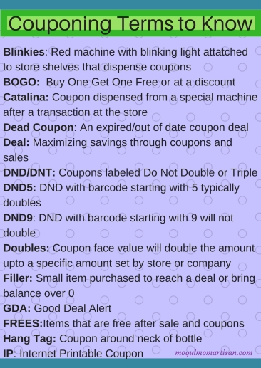 Couponing Terms to Know